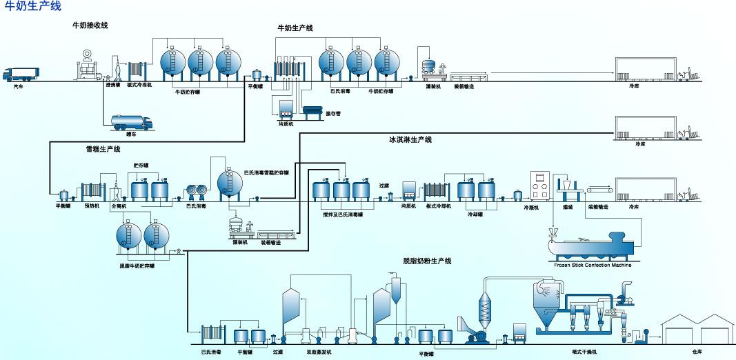 Welcome to Wenzhou Hao Star Machinery Equipment ...